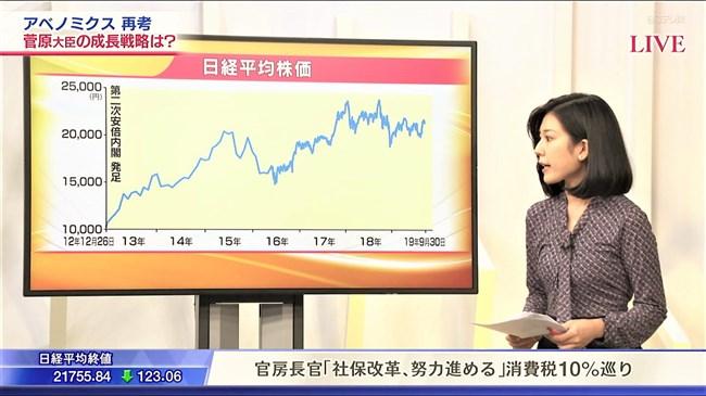 西野志海~テレ東Newsモーニングサテライトでのプックリ胸の膨らみが最高!0014shikogin