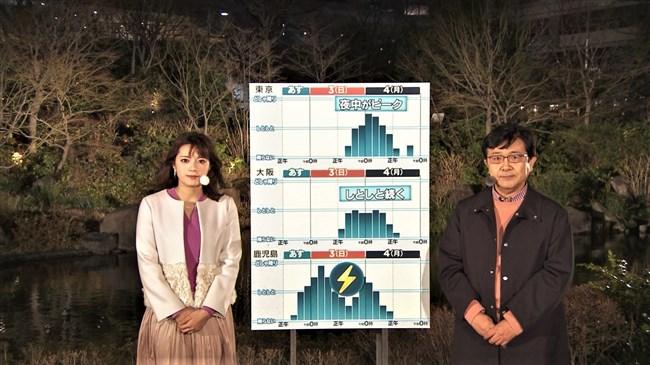 三谷紬~日曜日の報道ステーションでスカートが張り付き下半身があらわに!0003shikogin