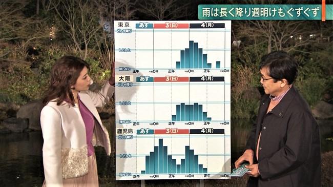 三谷紬~日曜日の報道ステーションでスカートが張り付き下半身があらわに!0010shikogin