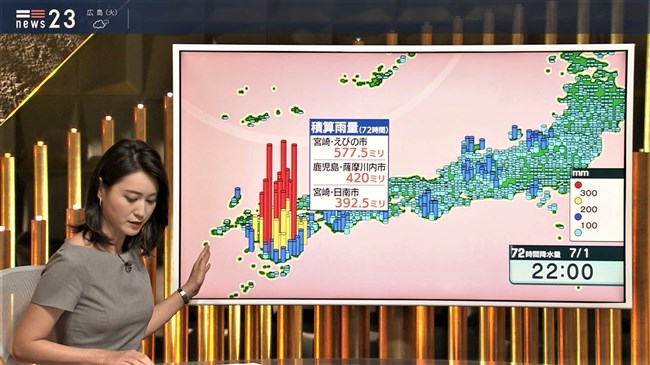 小川彩佳~NEWS23で意外と薄い生地のワンピでプックリオッパイを見せまくり!0004shikogin