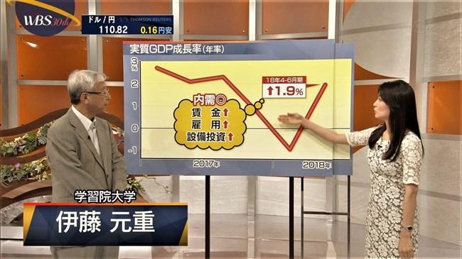 大江麻理子~ワールドビジネスサテライトでのレース地で透けた感じのオッパイの膨らみ!0007shikogin