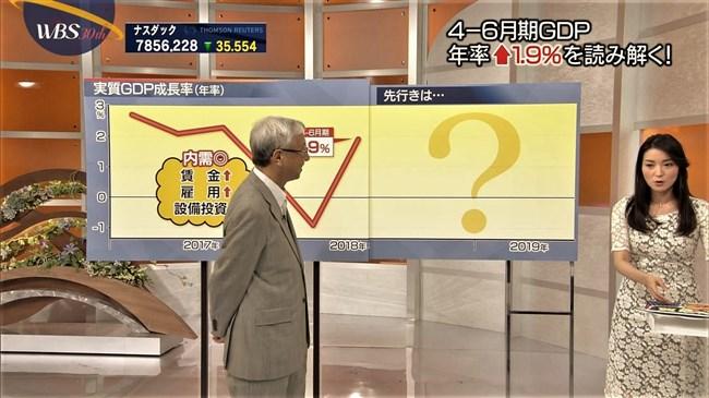 大江麻理子~ワールドビジネスサテライトでのレース地で透けた感じのオッパイの膨らみ!0008shikogin