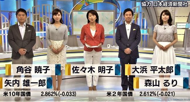 角谷暁子~ニュースモーニングサテライトでいつになくオッパイの膨らみが凄かった!0002shikogin