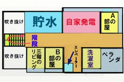 孤島の邸宅の三階