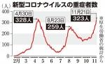 20201122-00000560-san-000-2-view.jpg