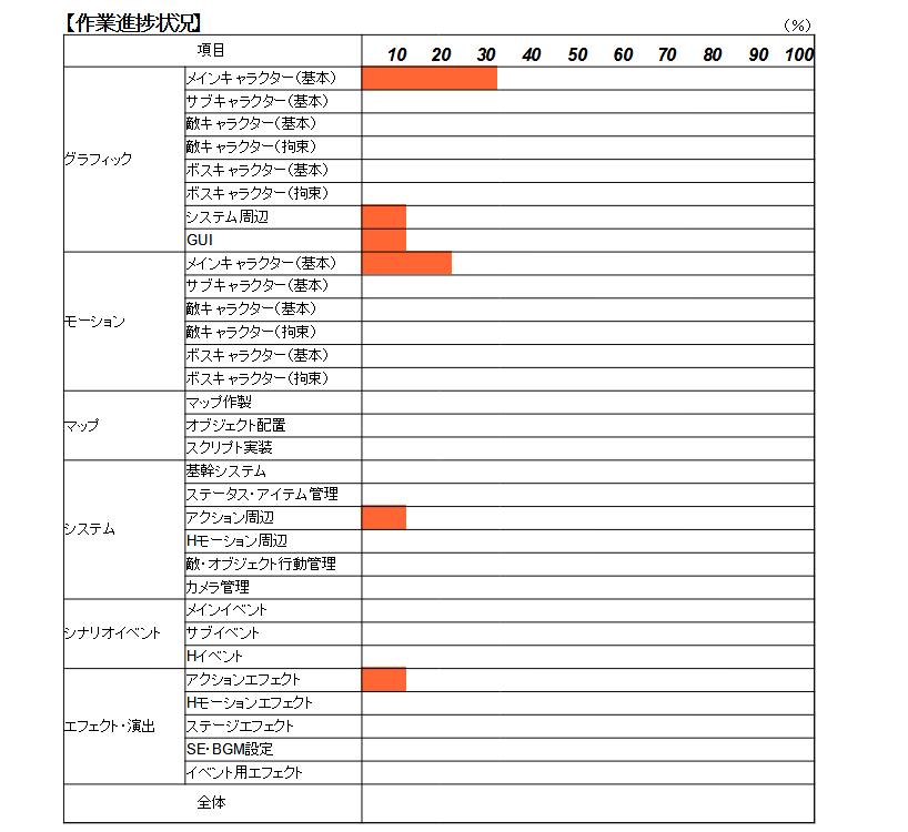 shinchoku20210107.png
