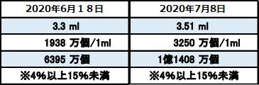 20200708_精子検査結果