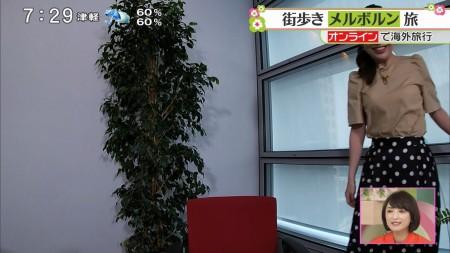 佐藤真知子アナの画像037