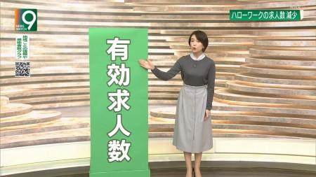 和久田麻由子アナの画像022
