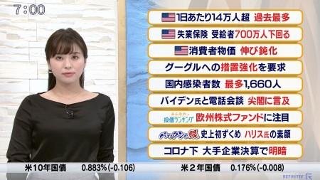 角谷暁子アナの画像053