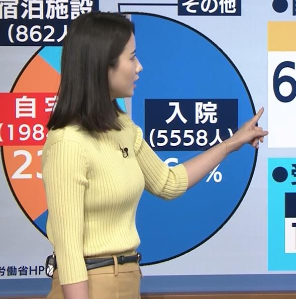 森川夕貴アナ ニットおっぱいキャプ・エロ画像4