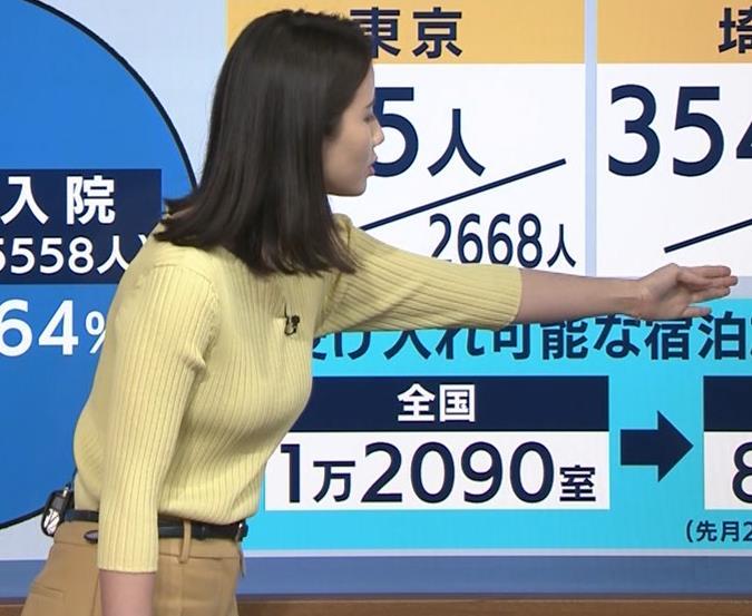 森川夕貴アナ ニットおっぱいキャプ・エロ画像5