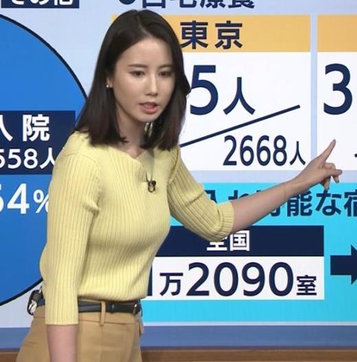 森川夕貴アナ ニットおっぱいキャプ画像(エロ・アイコラ画像)